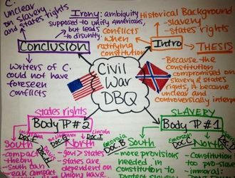 civil war reconstruction dbq Dbq:the freedmen's bureau how did the freedmen's bureau provide education  for african americans after the civil war did everyone.