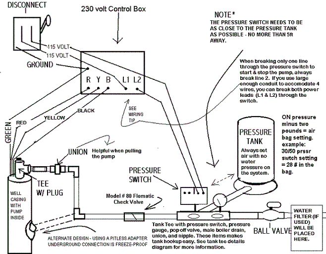 wiring diagram for water well pump