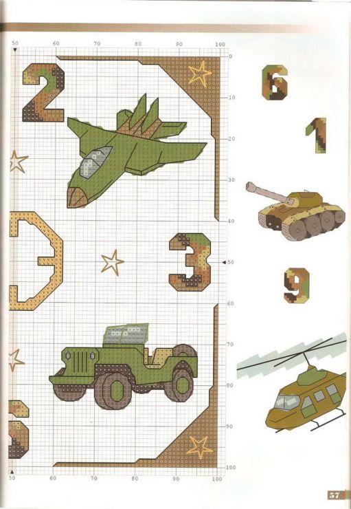 Military Clock (cool!) - chart 2
