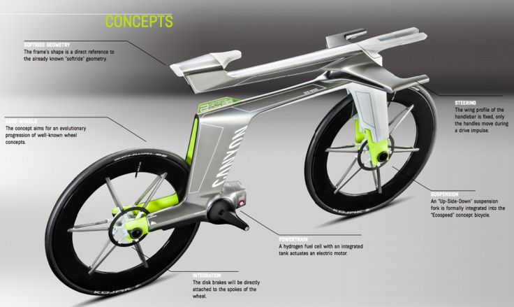 Future Tech: Canyon's Eco Speed hydrogen powered e-bike concept