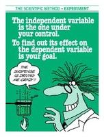 Independent and Dependent Variables... Might come in handy for my Cotaught chemistry students. (and me)