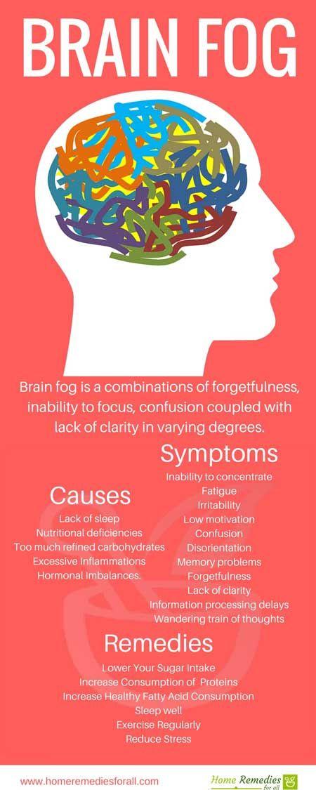 brain fog infographic | Brain supplements, Brain fog ...