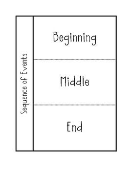 "This fun foldable is the perfect tool to guide students' writing when asked to sequence the events of a story.  The side labeled ""Sequence of Events"" is glued into their journal, while the dotted lines are cut and can be folded back allowing for the students to focus on writing each piece -- the beginning, the middle, or the end."
