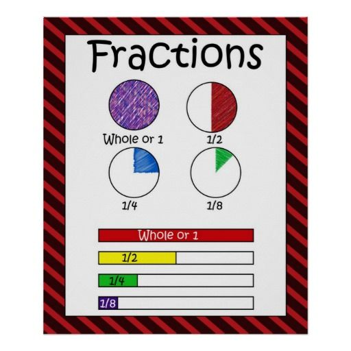 The 82 best images about Math Posters on Pinterest | Classroom ...