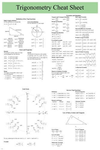 TRIGONOMETRY Cheat Sheet Poster 24X36 USER FRIENDLY educational | Stuff I know and need to ...