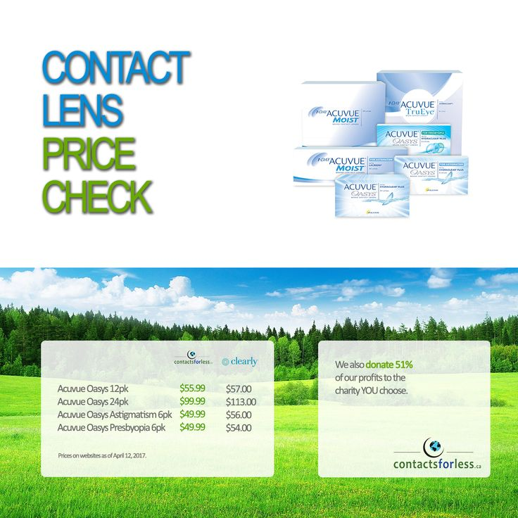 How do our prices on #contacts compare to our big competitors?  Here's a #pricecheck on Acuvue Oasys, currently the #1 doctor-prescribed #contactlens in North America.  When you shop at Contacts For Less, you save money AND save the earth.  Pretty good deal.   #charity