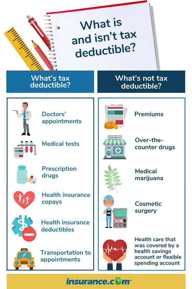 Deductible Health Insurance premiums Tax Are health