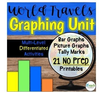 World Travels Graphing Unit