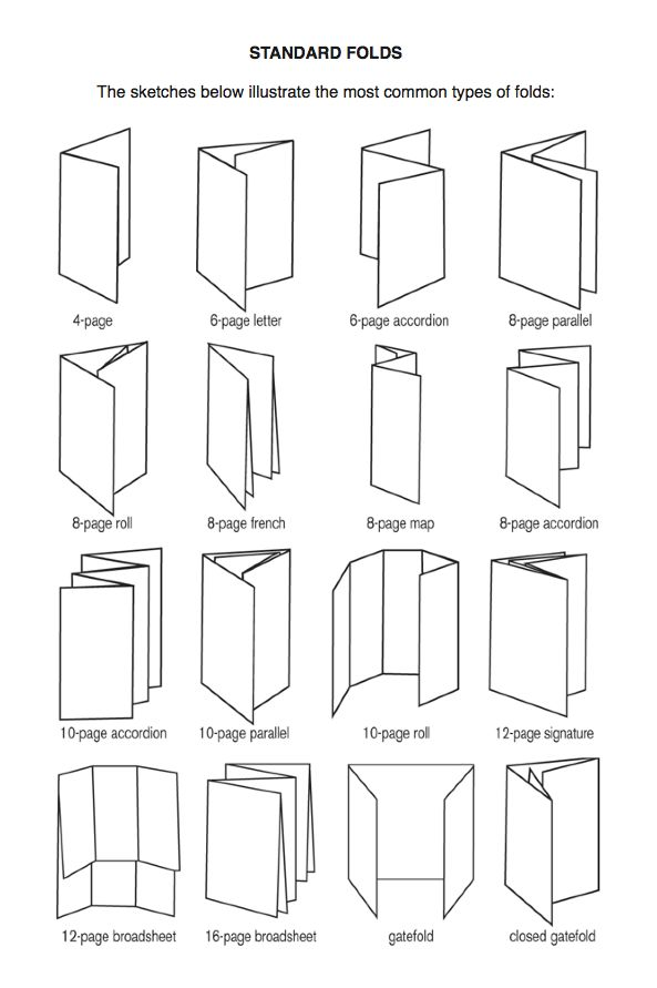 Folding a Brochure in many different ways\ Name of folding