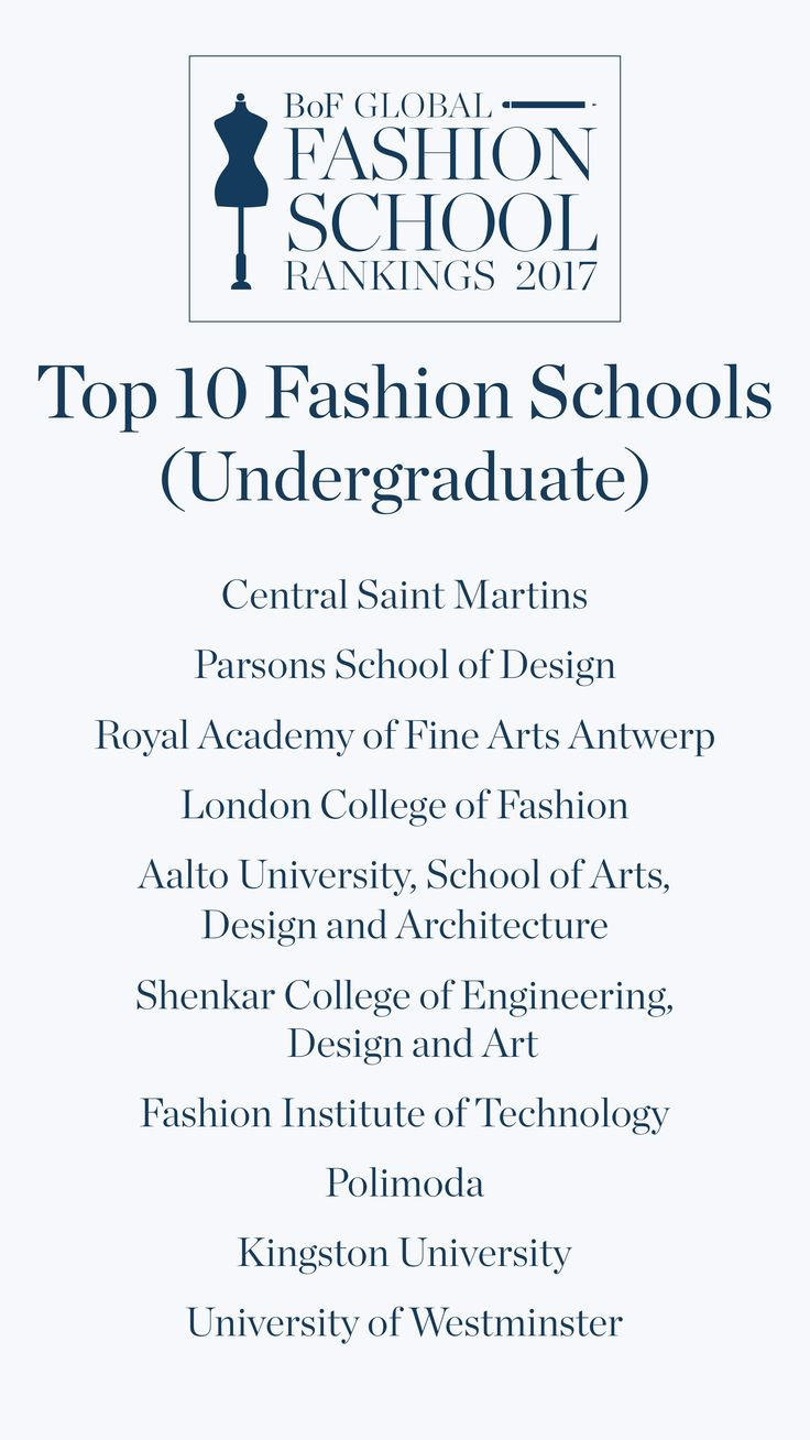 The Top 10 Global Undergraduate Fashion Courses In 2017 School Fashion Art School Art School Portfolio