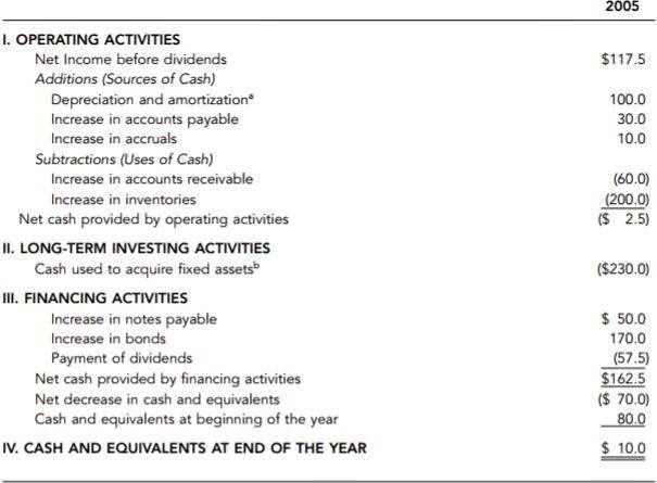 Annual Report Adalah Pengertian Tujuan Isi Contoh Laporan Arus Kas Laporan Tahunan Tujuan