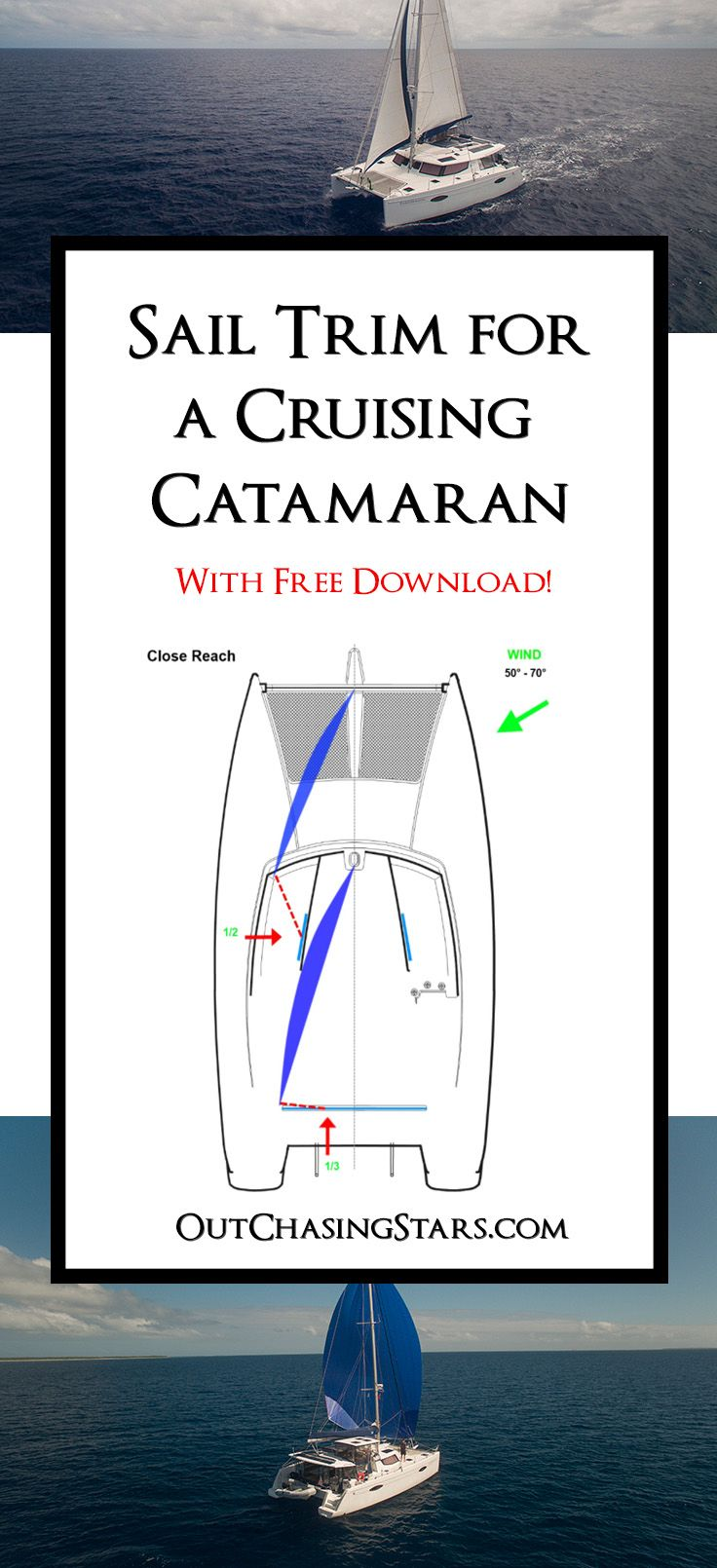 A basic sail plan for a cruising catamaran, with free pdf download. Sailing | Catamarans - OutChasingStars.com