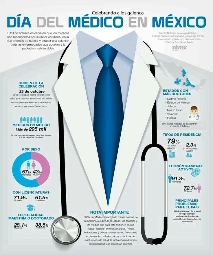 Día del médico 2013