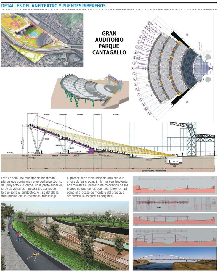 proyecto auditorio-renovacion urbana del rio verde