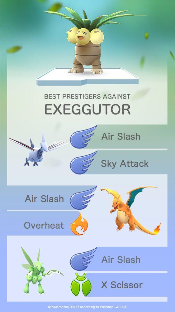 Best Prestigers for Generation 2 | Pokemon GO Hub