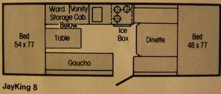 Jayco camper trailer floor plan - Jayco, Inc - Wikipedia, the free encyclopedia