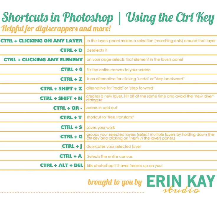 Erin Kay Studio: Ctrl Key + Photoshop + You = Awesome (love me some jkeyboard shortcuts!!)