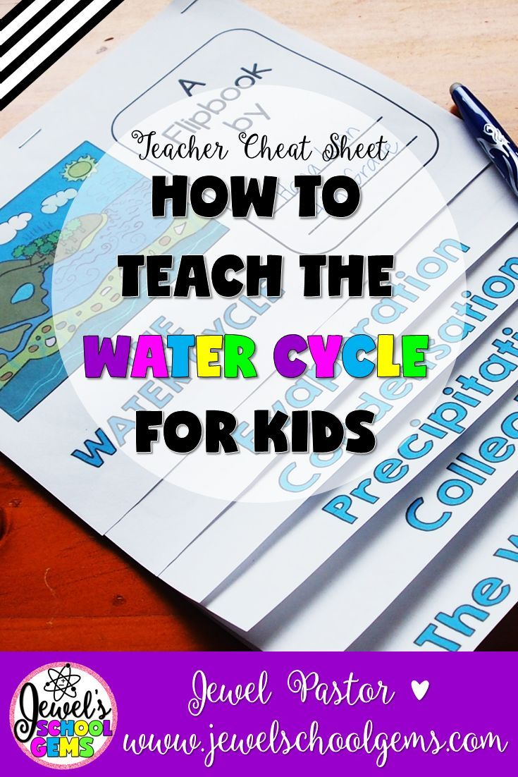 how to make a teacher blog