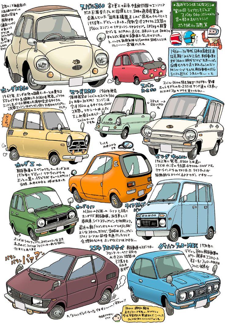 Daihatsu - シェブロンモデルズ・スバル360(ボディのみ)と昔の軽はおもしろマシン!!