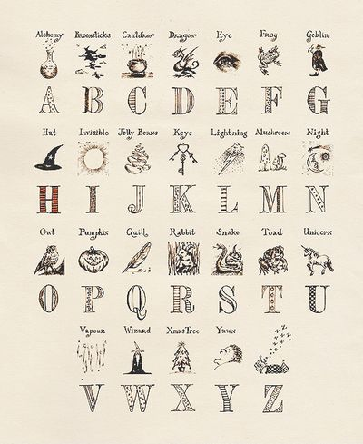 Alphabet from Harry Potter's bedroom in Godric's Hollow [ x ]