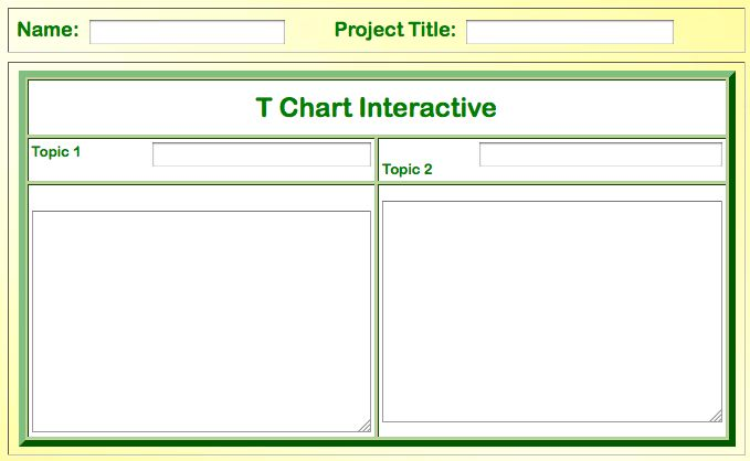 T Chart Online Interactive – T-chart Example