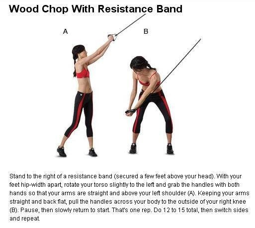 29 Best Images About Resistance Bands Workout On Pinterest