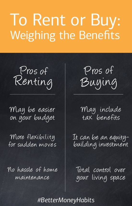 38 best BUY VS RENT images on Pinterest Renting, Infographic - rent rebate form