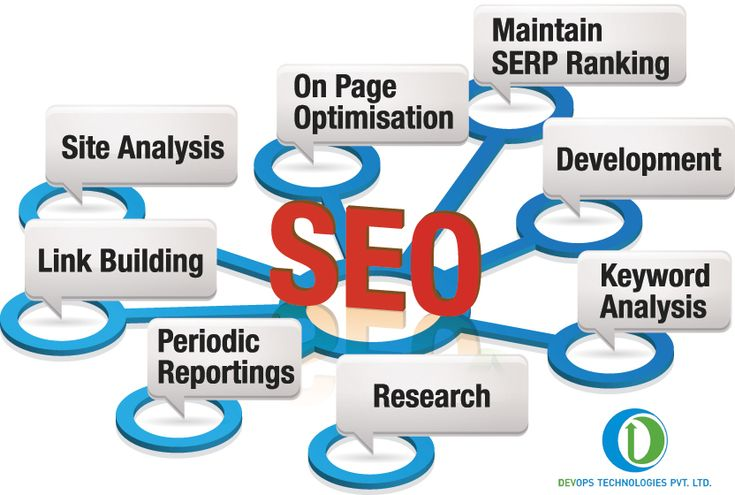 Our expert team of SEO Professionals provide a wide range of SEO solutions to help boost your website's presence in natural and organic search results across globally.