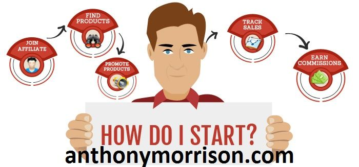 Charity Activities  Christmas for Kids is a scheme to aid the underprivileged and young children in getting presents on 25th of December. Anthony Morrison started this in the first place because he always wanted to help people. Once while he was shopping, he had a thought in his mind, thinking what happens to those who cannot buy presents for Christmas