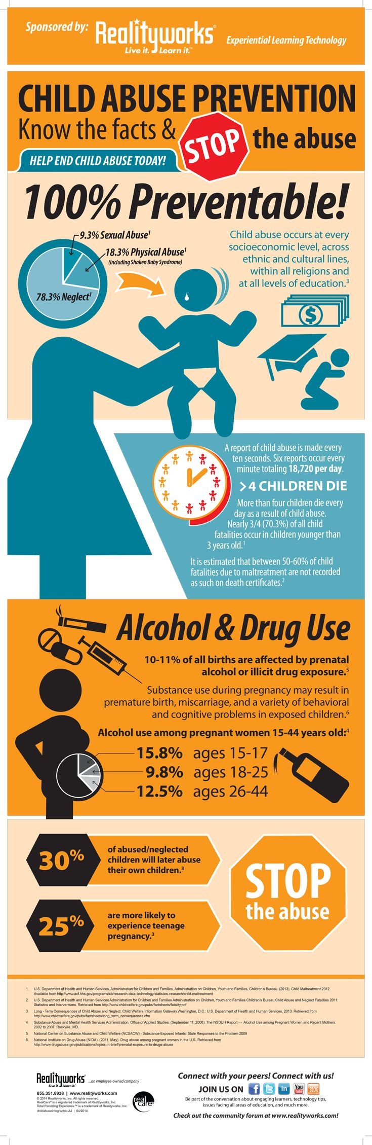 Child abuse and Shaken Baby Syndrome is 100% preventable! Learn more in our free infographic.