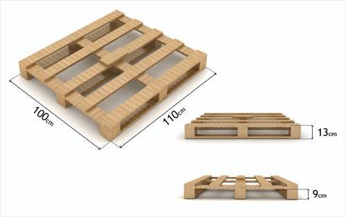 Standard pallet dimensions uk