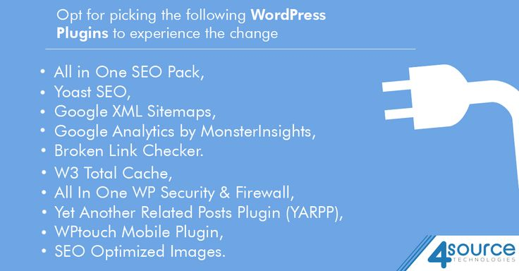 Do you know the art of using these amazing WordPress Plugins to transform your site into an SEO powerhouse?