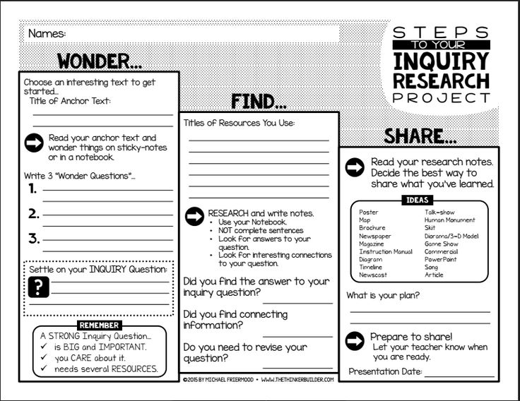 INQUIRY STEPS: A Student Guide To an Inquiry Research Project [downloadable graphic]