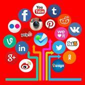 Todas as Redes Sociais