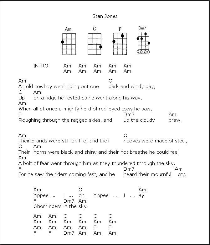 129 best Guitar Chords images on Pinterest Guitars, Guitar - ukulele chord chart