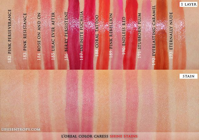 `lifes entropy | beauty & personal nuances: LOreal Color