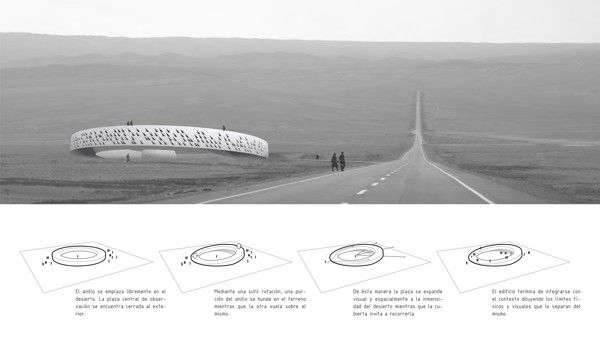 International Museum of Astronomy - Competition Entry by Santiago Muros & Gisela García, via Behance