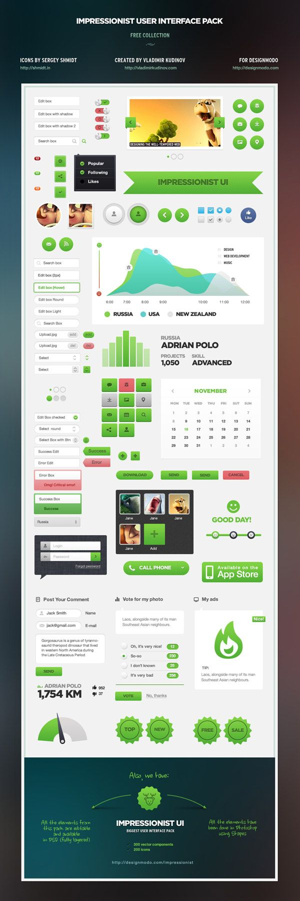 Impressionist UI Free – User Interface Pack