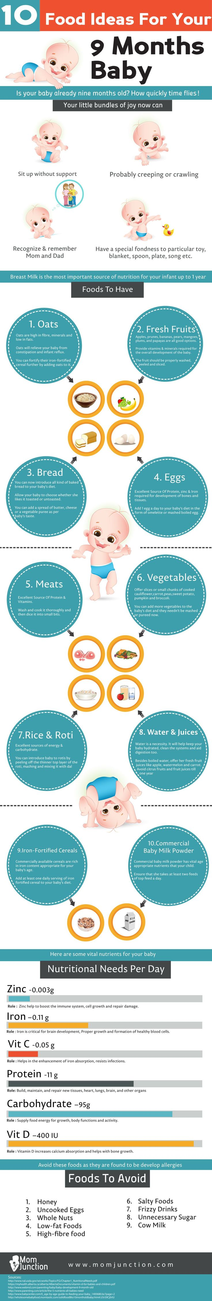 Is your baby 9 months old? Now it is time to get creative with your baby food. There are no fast rules here. Learn how to experiment with 9 month baby food.