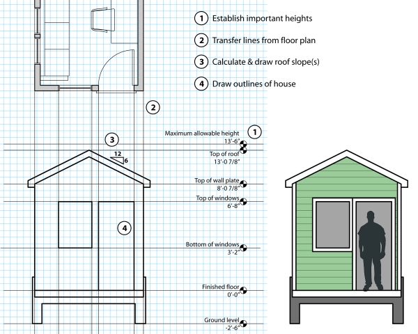 Informative articles about tiny house design construction for Drawing of small house
