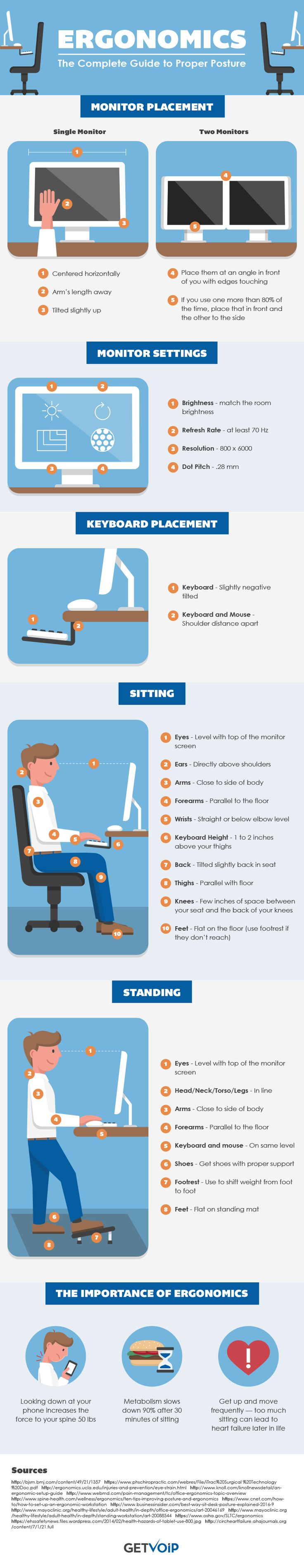 94 Best Creative Office Images On Pinterest Desks Offices And Recycled Computer Circuit Board Geekery Bookends For The Bookworm In This Infographic You Will Learn How Focusing Correct Posture Can Help Improve Your Workplace Ergonomics At No Cost All Is Study Of