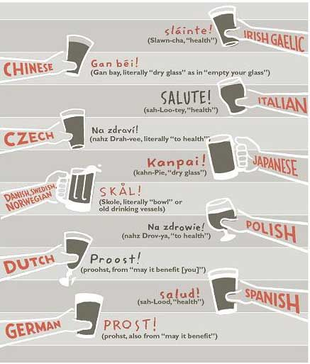 how to say yes in different languages