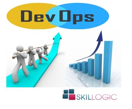 what is the role and responsibility of DevOps? How the need of DevOps are increasing day by day and what are the future scope of DevOps in 2017.