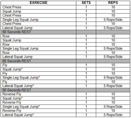 Free Weights Planet Fitness: Best 25+ Exercise Chart Ideas On Pinterest