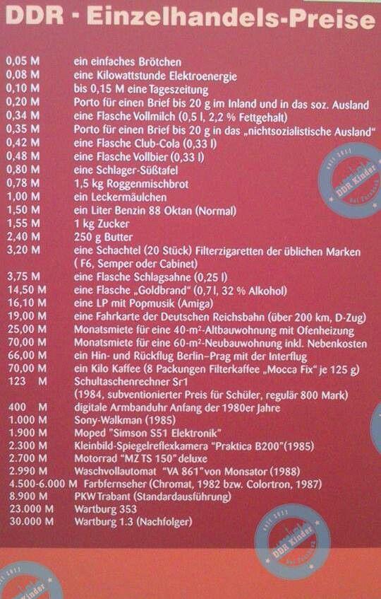 DDR Preise – Anja Franke