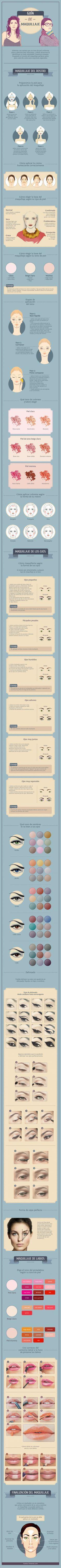 Todo lo que necesitas para crear un look perfecto....Guía de maquillaje.