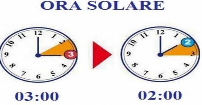 STANOTTE si torna all'ora SOLARE | Lancette degli orologi un'ora INDIETRO