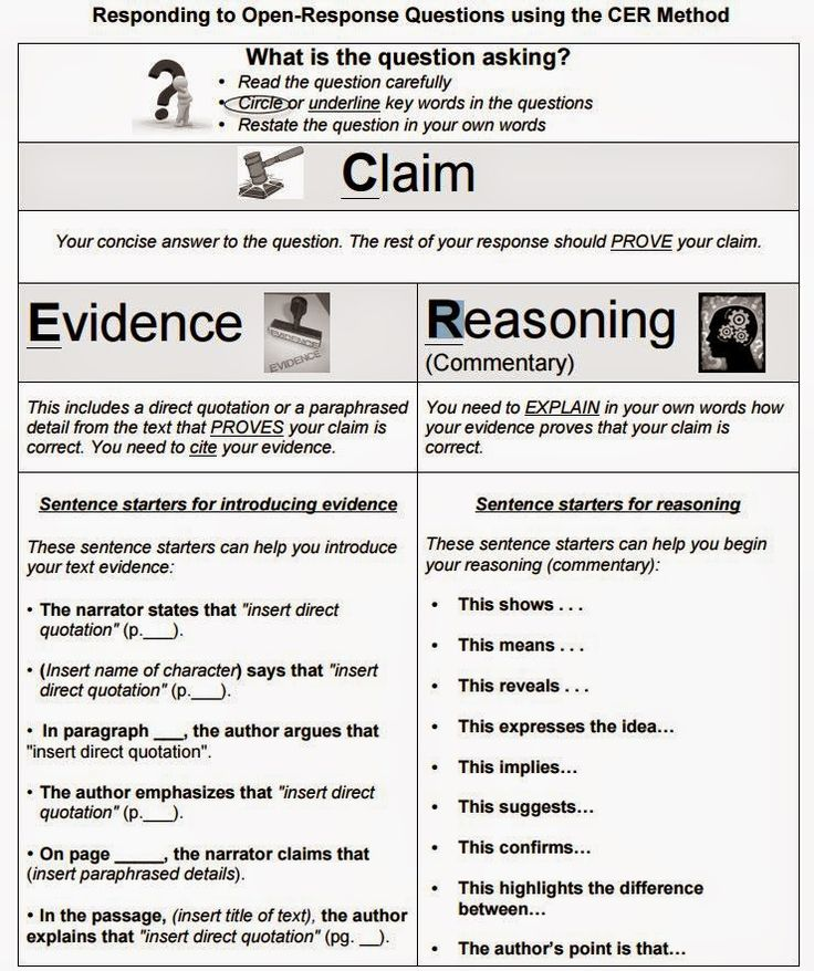 evidence essays Explicit textual evidence when we have ideas about what we read, we need to cite explicit textual evidence to support our ideas when we read, we often are asked to.