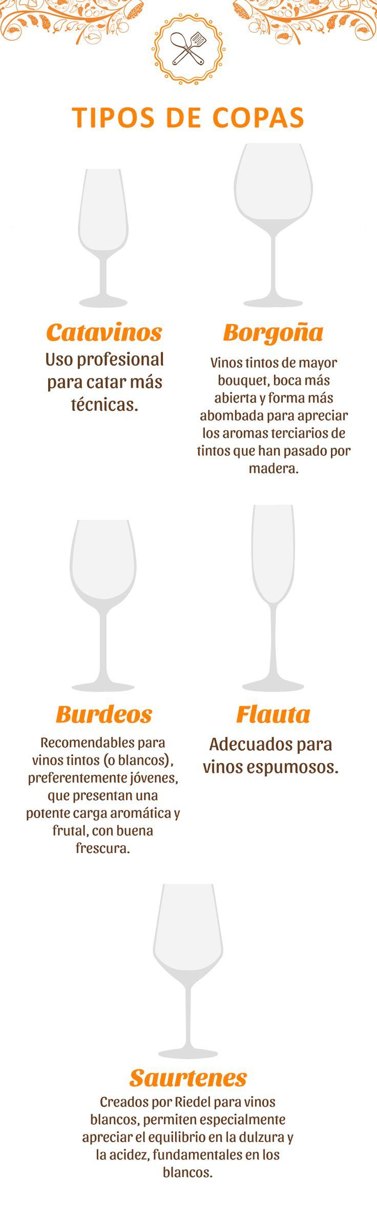 #TipLaMorena Cada vino con su copa.