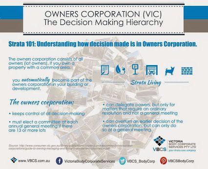 http://www.pinterest.com/VBCSBodyCorp/owners-corporation/